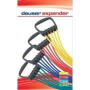 DEUSER Expander I sárga (10-50 kg)*