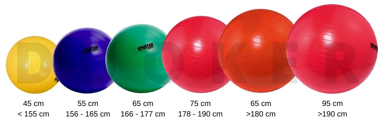 fitness labda méretek